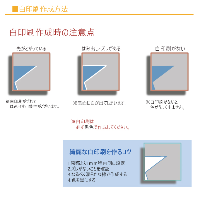 白印刷作成方法